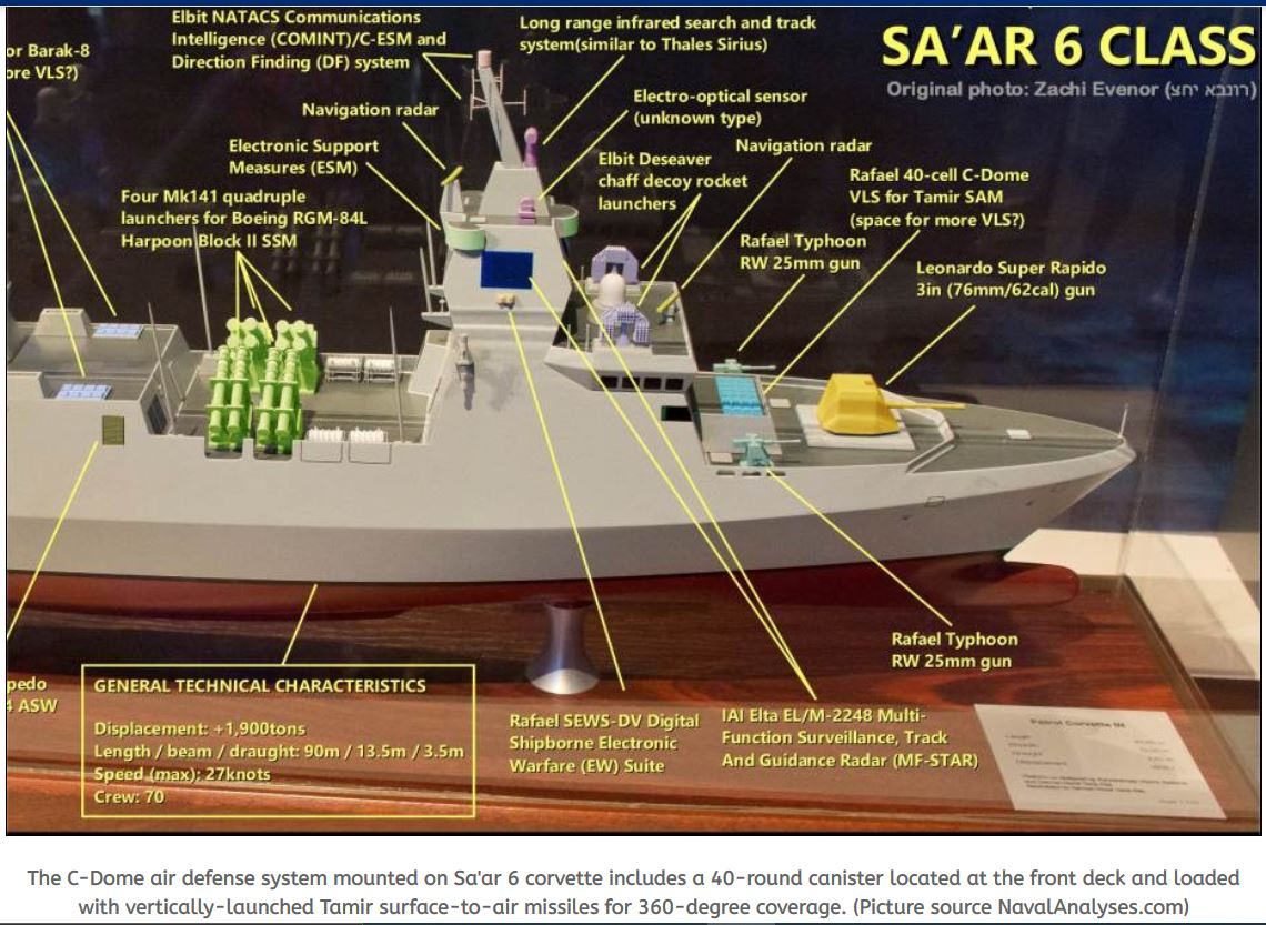Sa'ar 6 corvette of Israeli Navy to be armed with advanced Naval Iron Dome air defense system