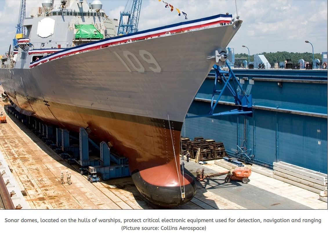 Collins Aerospace awarded $64 million contract for warship sonar domes