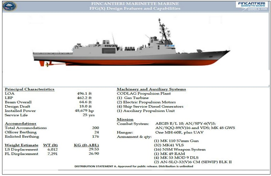 Rolls-Royce to produce 40 fixed-pitch propellers for US Navy Constellation-class FFG-62 frigate
