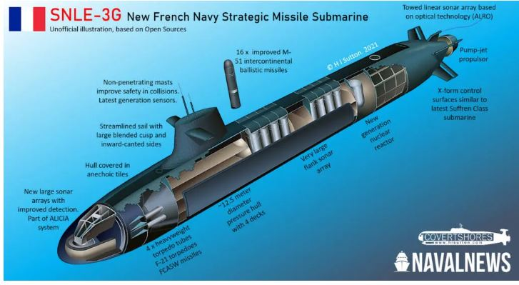 Naval Group Signs First Industrial Orders For Future French Navy's Third Generation SSBNs