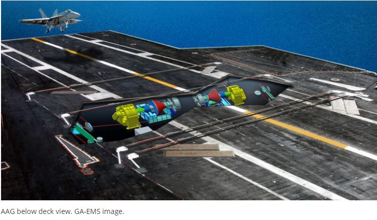 General Atomics Continues On-Time Delivery Of EMALS & AAG For CVN 79, CVN 80